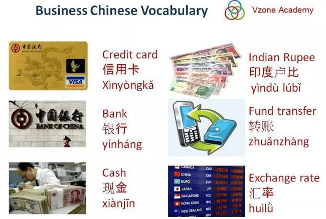 Basic Business Chinese Vocabulary To Learn
