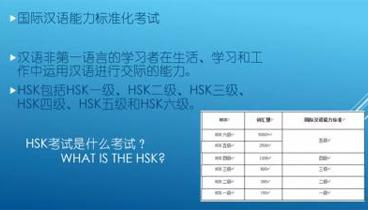 HSK Exam Introduction (ZhangYi)